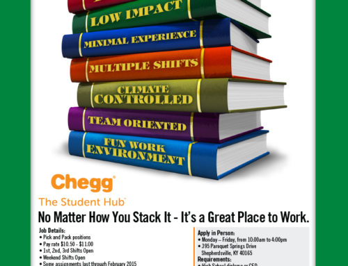 Chegg Display Ad for Kelly Services